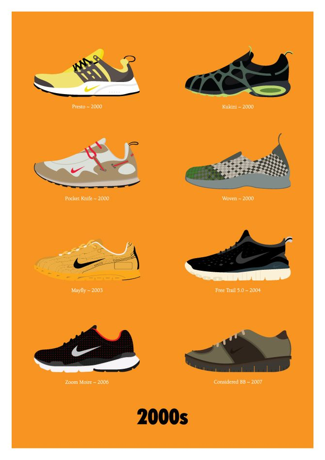 reputable site 3cec9 d30c2 the evolution nike trainers 2000s 2000s, Designer Shoes, Nike Sneakers,  Sneakers Design,
