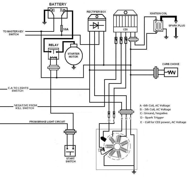 image result for zuma wiring diagram  kill switch circuit