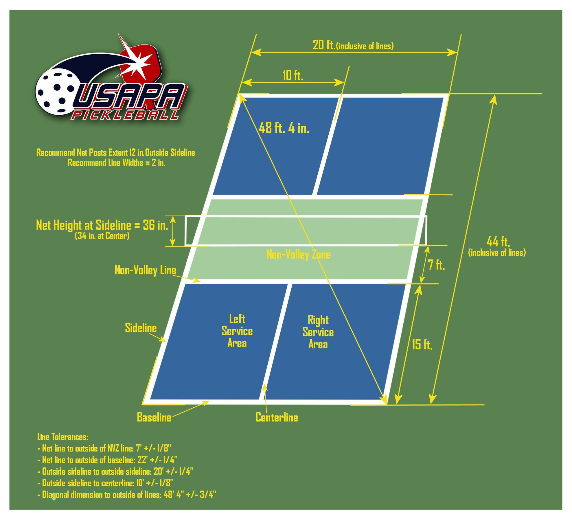 The Usapa Receives Many Questions About How To Lay Out Temporary Pickleball Courts On Existing Courts And Surfaces This Page Pickleball Court Pickleball Usapa