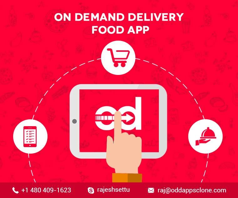 All-In-One Food Delivery Website & Apps with real-time drivers