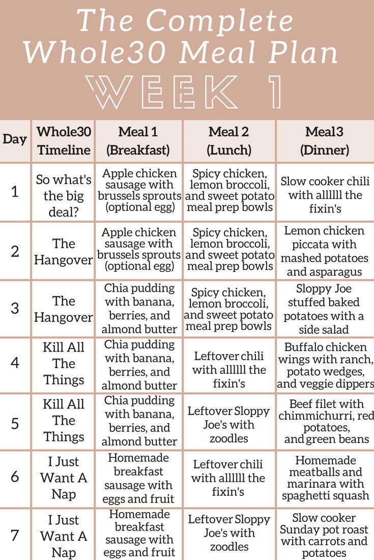 nice Die komplette 30 Mahlzeiten- und Einkaufsliste für die ganze Woche: Woche 1 #whole30recipes
