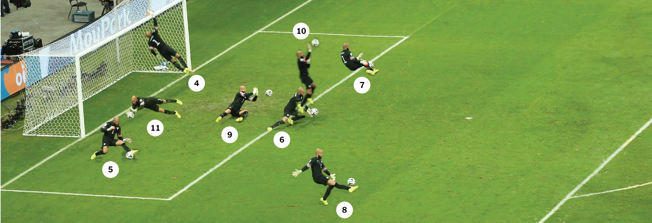 All Of Tim Howard S 16 Saves Against Belgium Ny Times World Cup Games World Cup Match