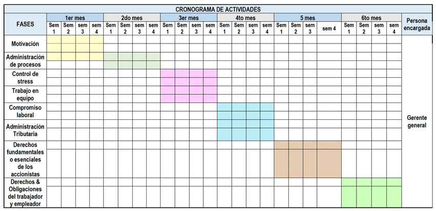 Cronograma De Actividades Fuente Elaboracion Propia Download Scientific Diagram Actividades Cuaderno De Tareas Anuncios Creativos