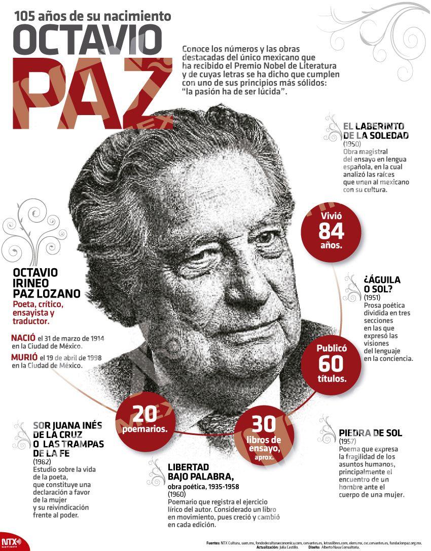 Undíacomohoy 31 De Marzo Pero De 1914 Nació Octavio Paz El único Mexicano Que Ha Recibido El P Octavio Paz Premio Nobel Premio Nobel De Literatura Literatura