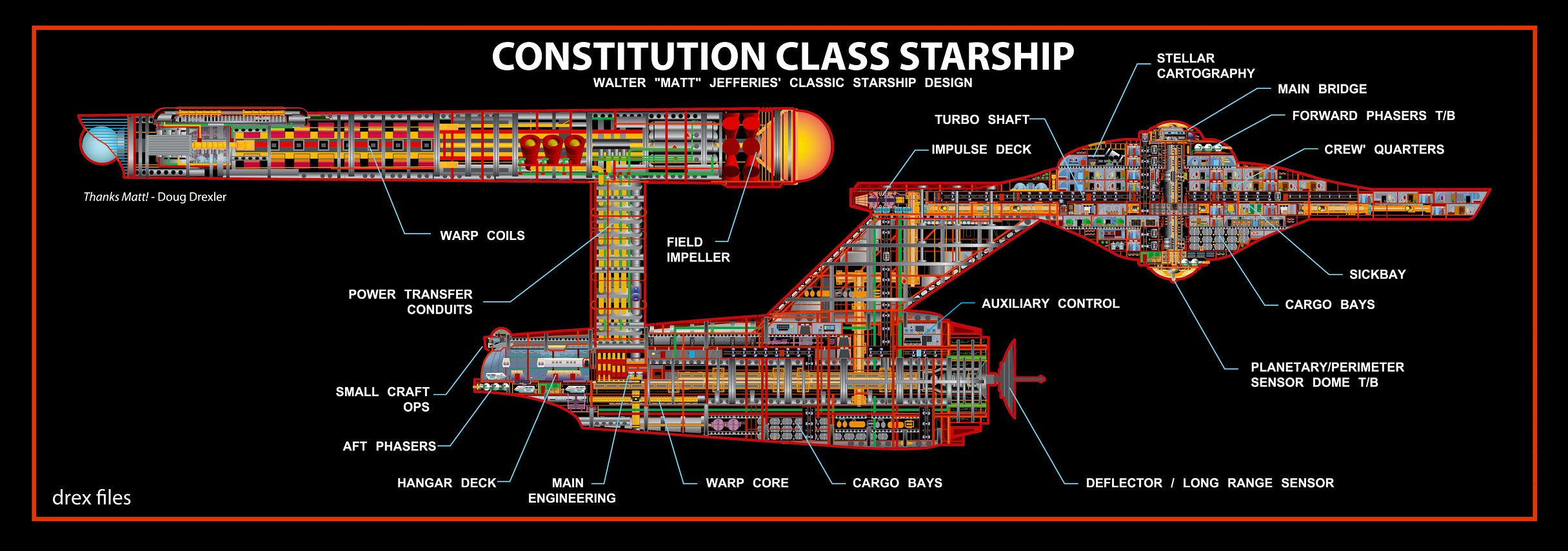 Star Trek: Constitution Class Cutaway By Twinky Twinky Stars.deviantart.com  On @deviantART