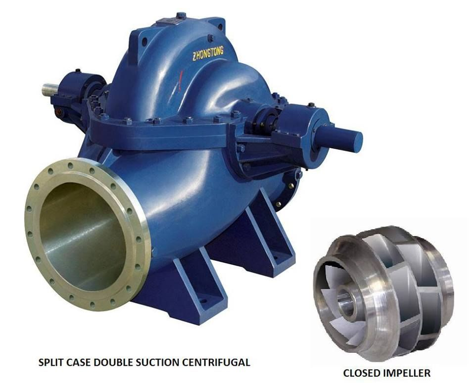 We supply all types of centrifugal pumps for many kind of
