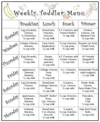 Sample Weekly Toddler Menu Toddler Menu Meal Plan For Toddlers