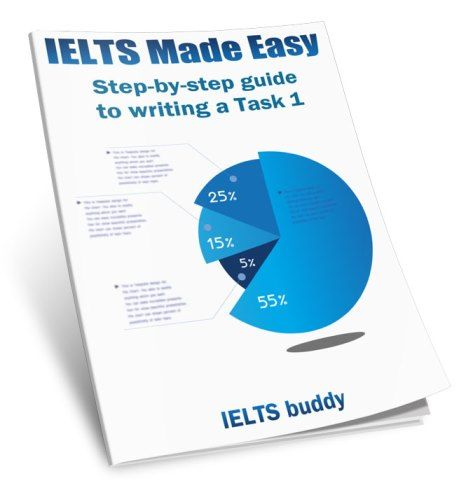 The best place to download ielts made easy step by step guide to the best place to download ielts made easy step by step guide to writing a task 1pdf and other highly selected ielts materials free quickly and easily fandeluxe Gallery