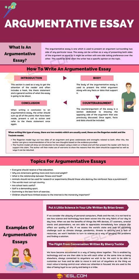 Argumentative Essay Definition Outline Example Of 7esl Writing Skill Paper Service Sport Science Dissertation Ideas