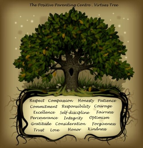 Be Like A Tree Stay Grounded Connect With Your Roots Turn Over