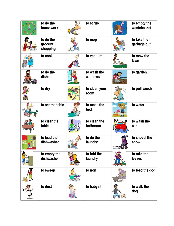 Chores in English Desk Mat – Unterrichtsmaterial im Fach Englisch ...