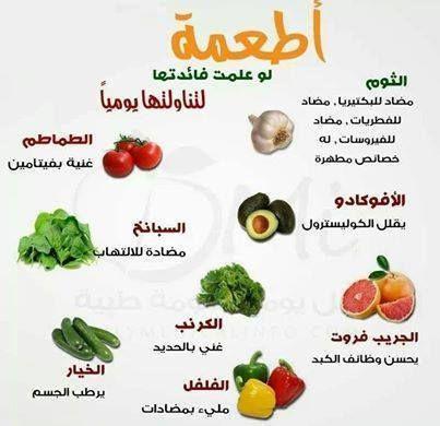 فوائد بعض الاطعمة Health Facts Food Health And Nutrition Food Wallpaper
