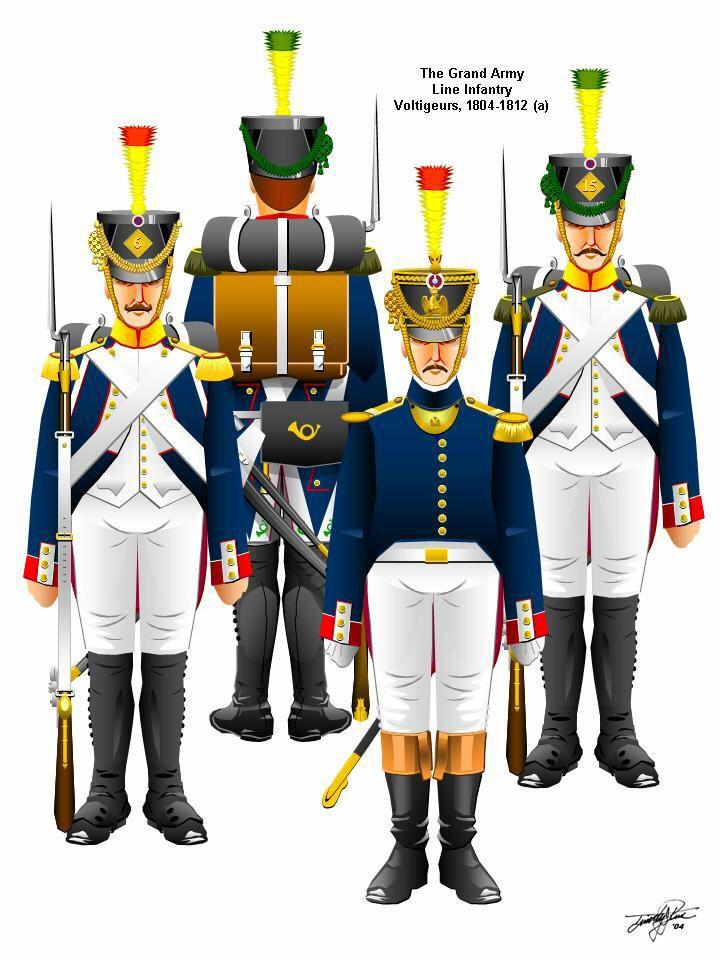 Volteggiatori della fanteria di linea francese , 1804-1812 ...