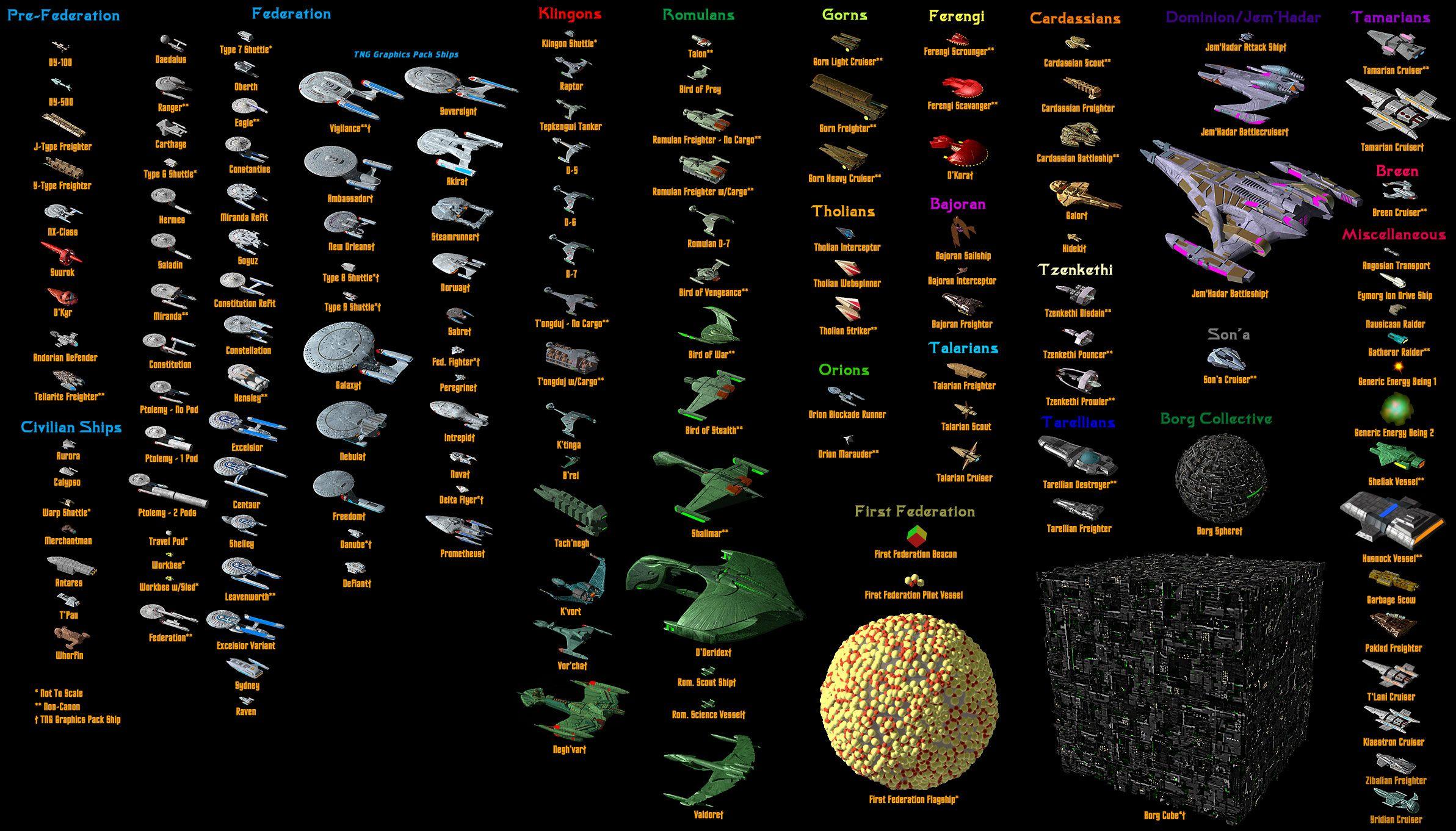 All the Starships from the Star Trek Universe. startrek