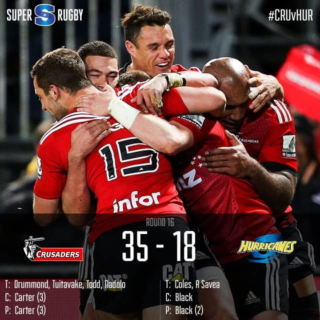 The Crusaders were back to their best with a convincing 35-18 victory over the Hurricanes.