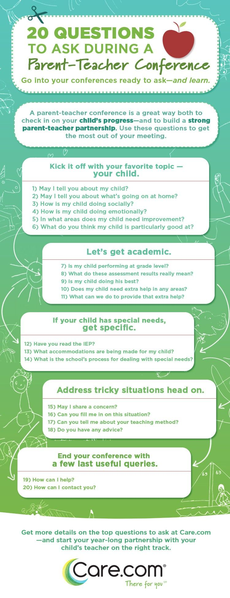 20 Questions To Ask During A Parent Teacher Conference Teacher