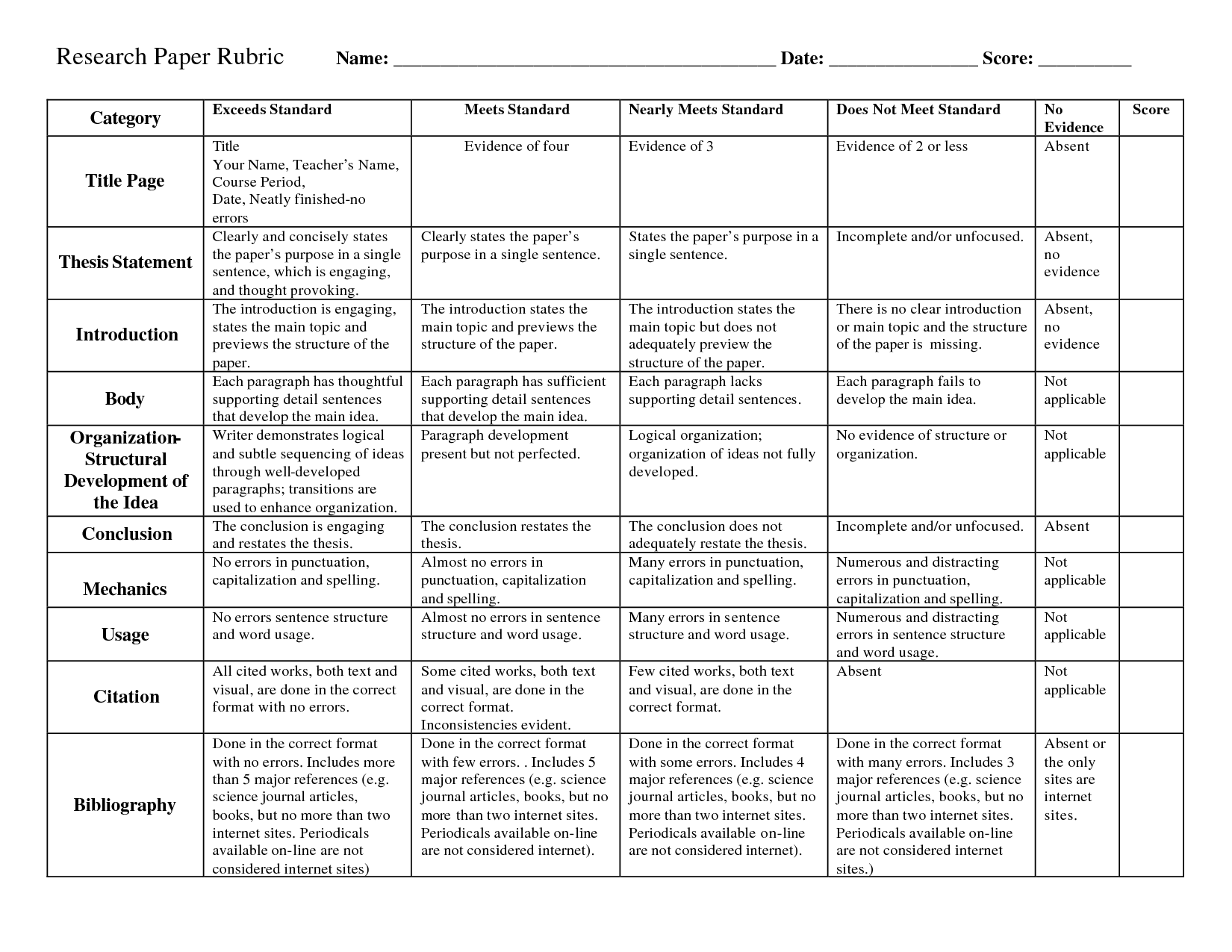 English Research Paper Rubric High School