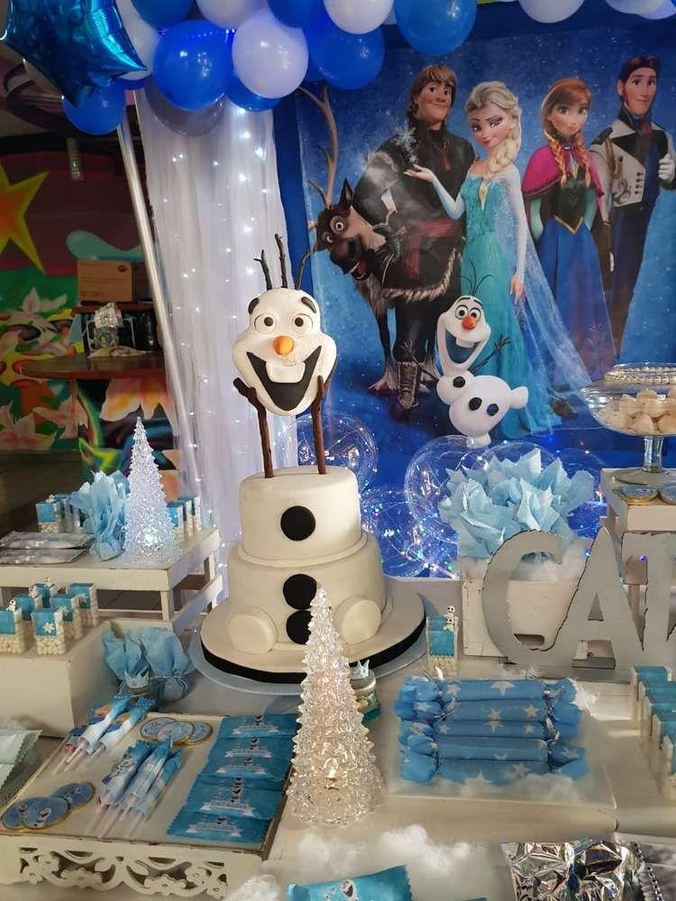 Princess Birthday Party Ideas Frozen birthday theme