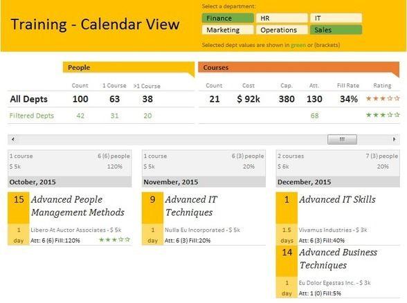 Excel Employee Training Tracker Calendar Tutorial Download