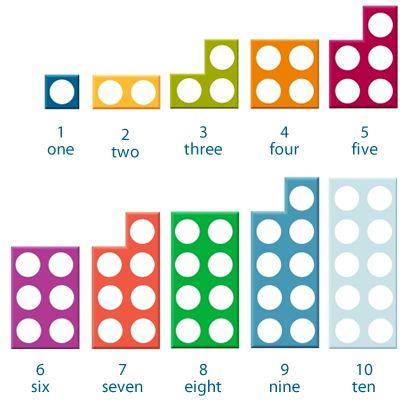 Using Numicon To Teach Binary Primary Computing Numicon Numicon Activities Teaching