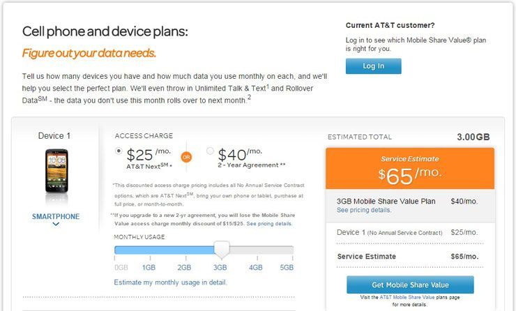 The Best Cheap Phone Plans For 2021 Cell Phone Plans Best Cell Phone Deals Cell Phone Contract