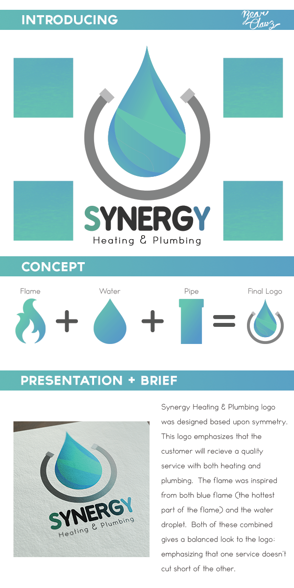 Synergy Heating And Plumbing Logo On Behance Logos Heating