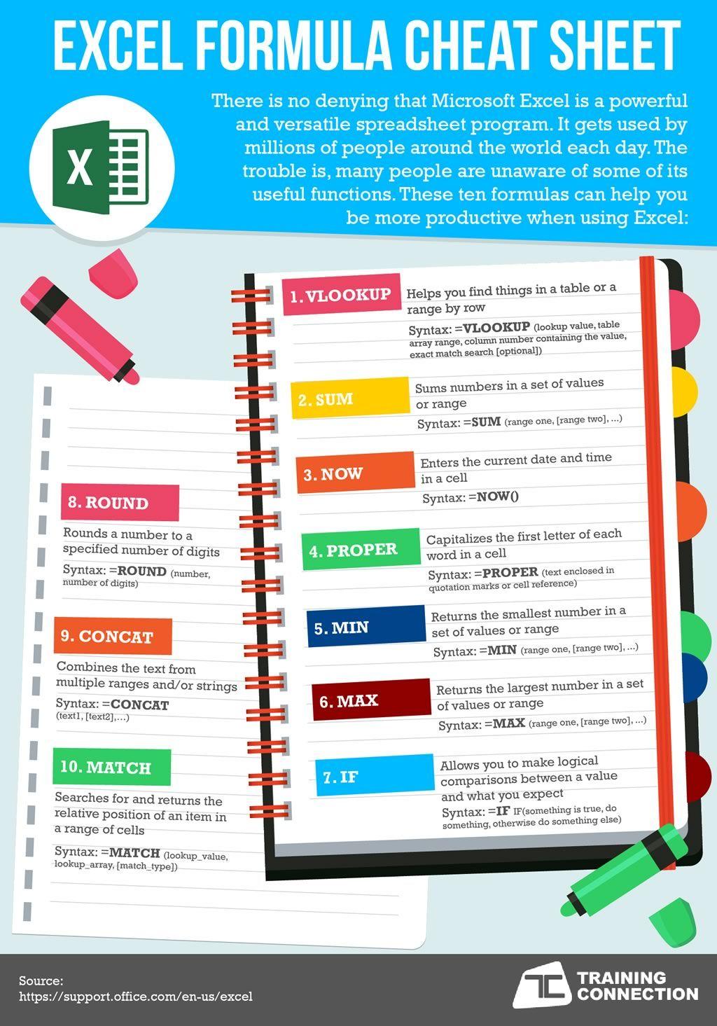 Slikovni rezultat za excel cheat sheet in 20   Excel cheat sheet ...