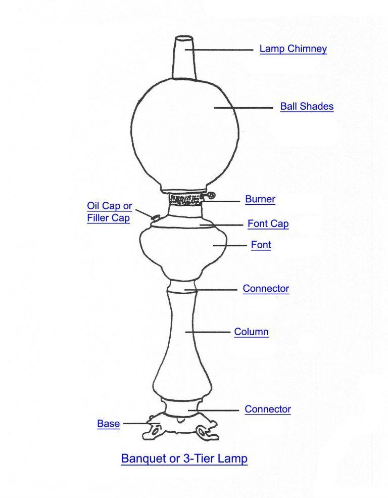 Table Lamp Parts Marvellous 8 1000 Images About Parts On Pinterest