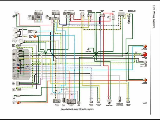 Razor E150 Wiring Diagram