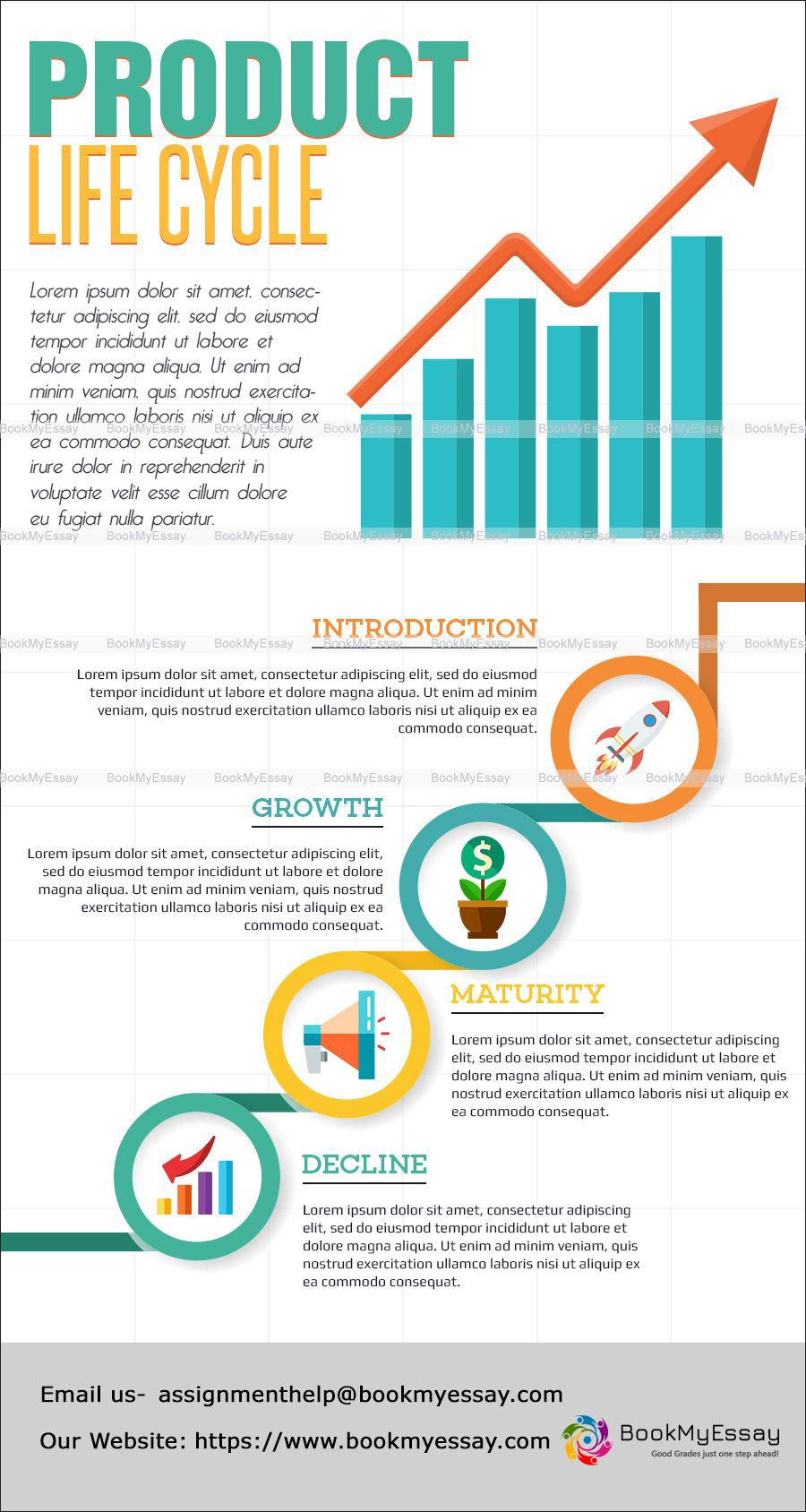 Pin on Assignment Help Infographics