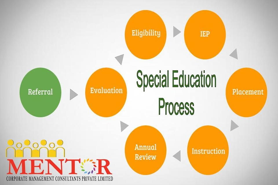 Mcmc Is An International Provider Of Educational Services To