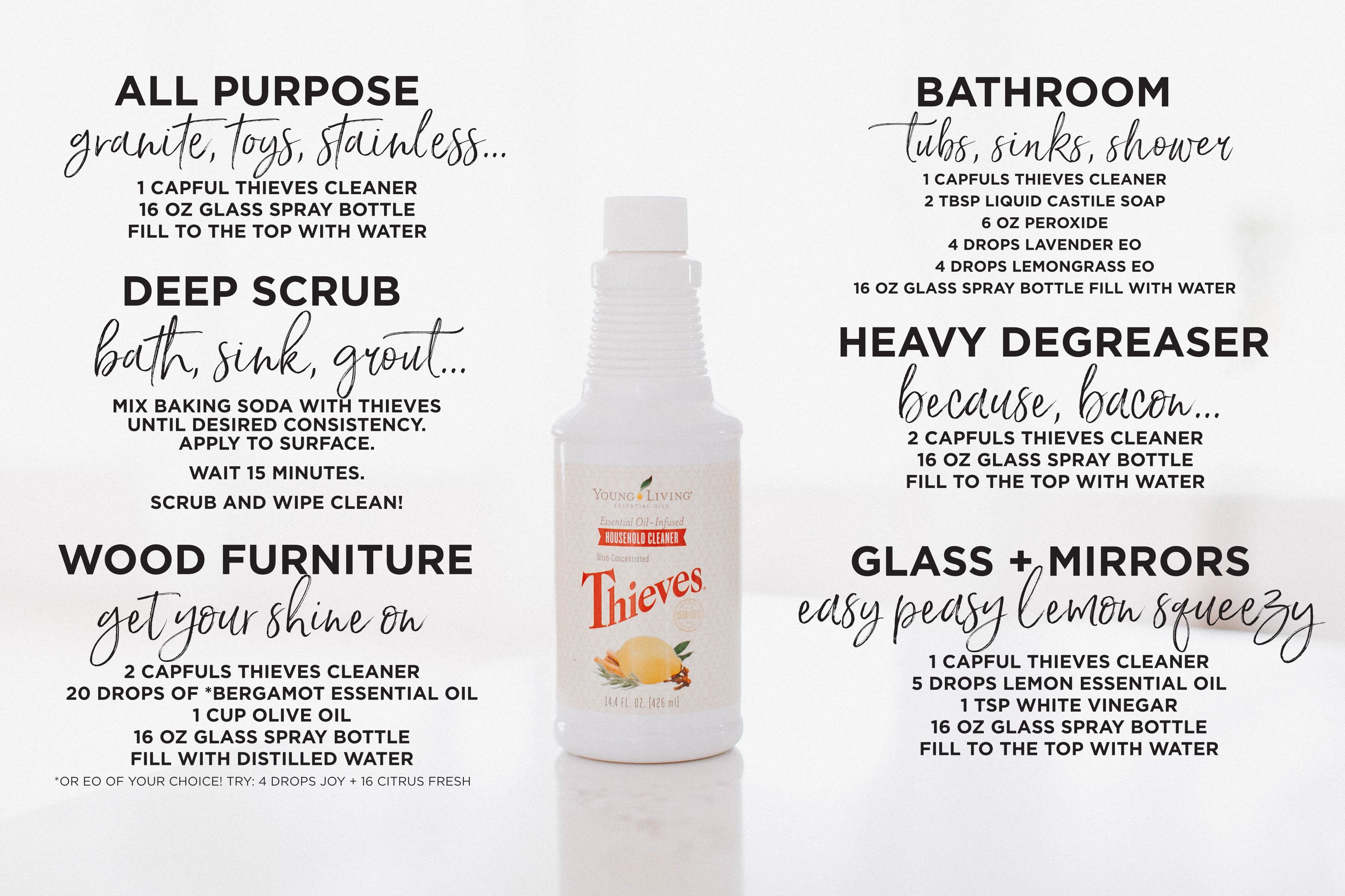My Favorite Thieves Cleaner Recipes Thieveshouseholdcleaner With