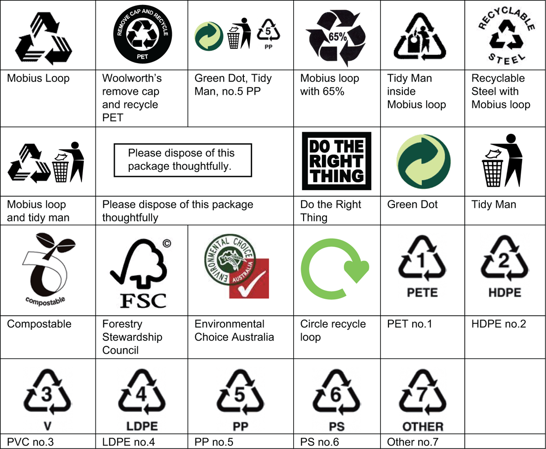 Recycling logos gcse textiles theory pinterest logos and recycling logos biocorpaavc