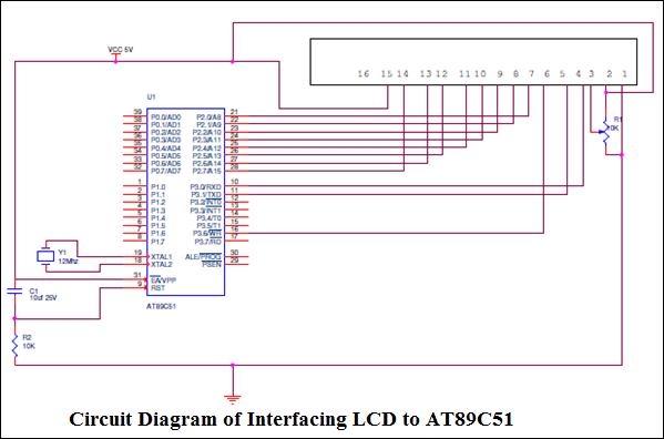 Interfacing 162152 Lcd With 8051
