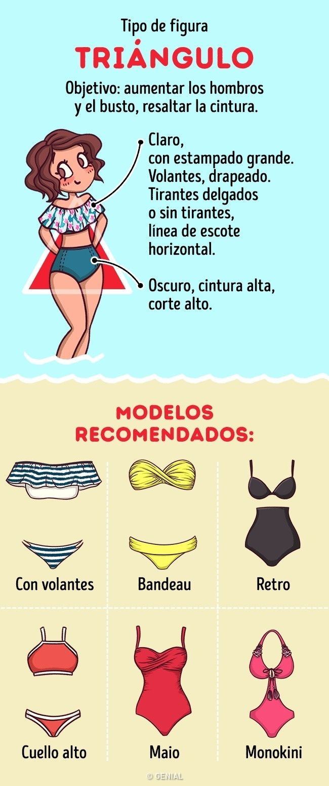 8d8dcb663324 Cómo elegir un bikini perfecto para tu tipo de figura | Moda ...