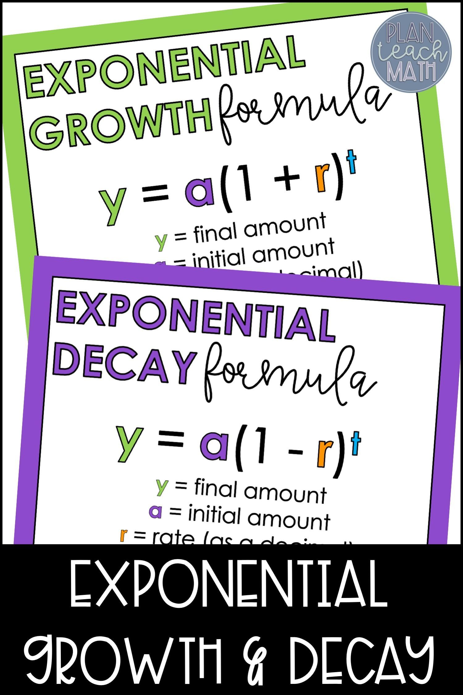 Exponential Growth And Decay Posters And Reference Sheets
