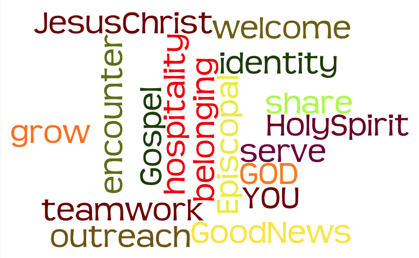 http://palmerchurch.org/wp-content/uploads/2012/08/evangelism-WORDLE.png