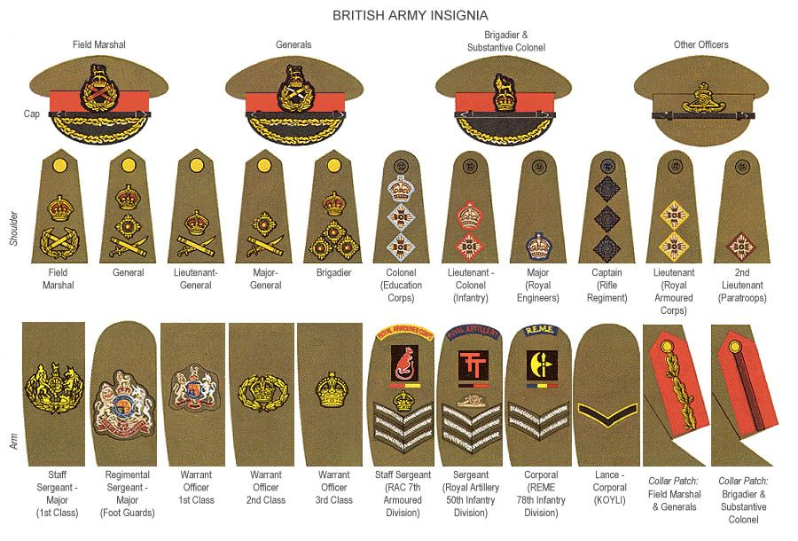 INSIGNIA WORLD WAR II WWII UNIFORM BADGES ARMY | eBay