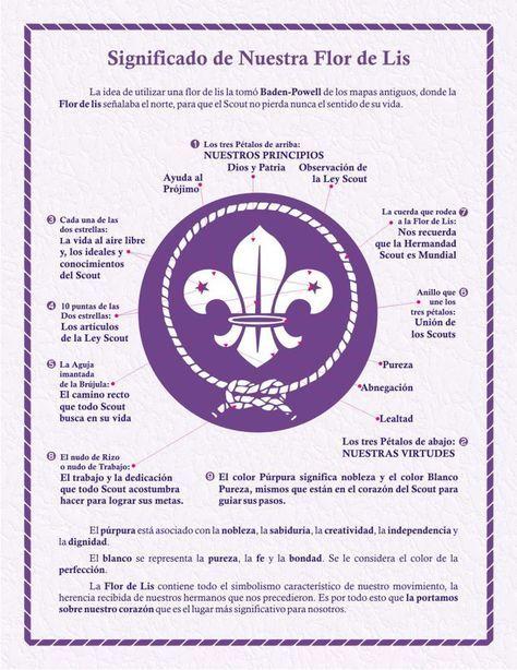 oración jefe scout - Buscar con Google | ⚜ Scouts | Pinterest ...
