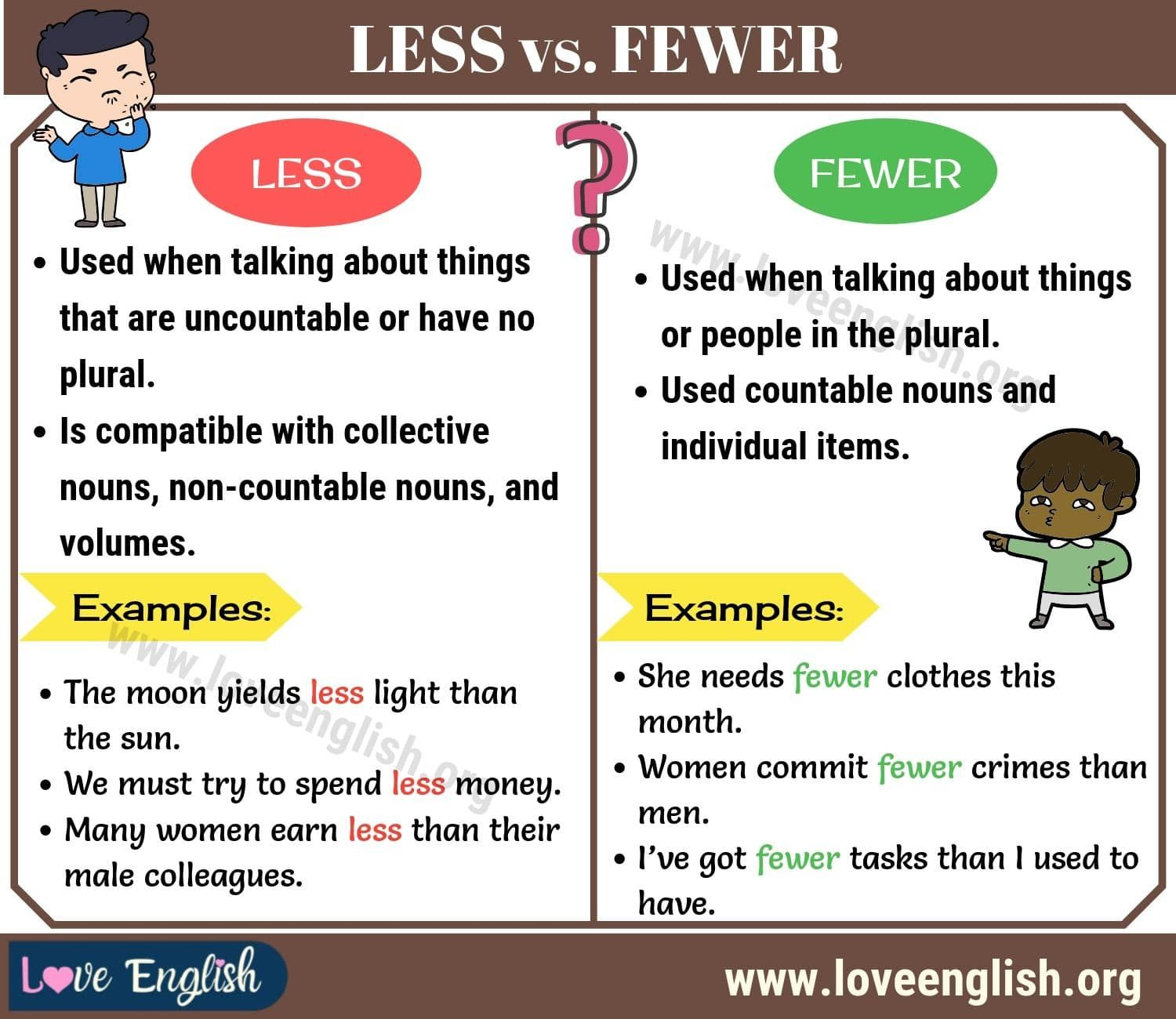 Less Vs Fewer How To Use Fewer Vs Less Correctly