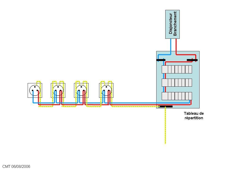 Cablage Prise Raccordement Tableau Installation Electrique Electrique Electricite