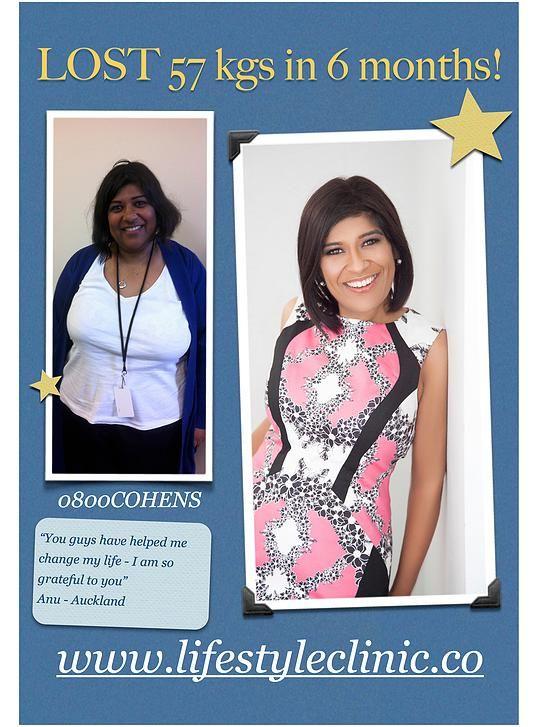Anu | Weight loss success story