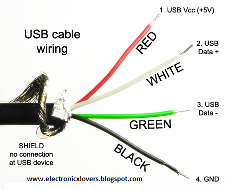 USB pin out diagram & How a USB Works ? Usb cable