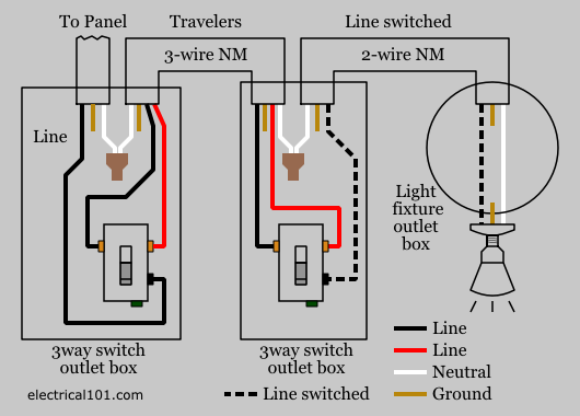 Light Switch Wiring Diagram In 2020