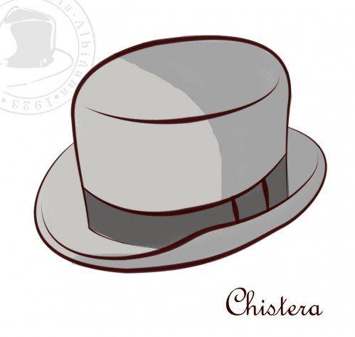 Sombreros Para Colorear Sombreros Sombreros De Senora Colores