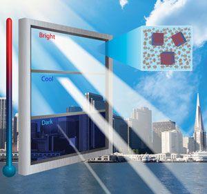 Legislation News: S.3238 - Electrochromic Glass Act of 2016 S.3238 ...