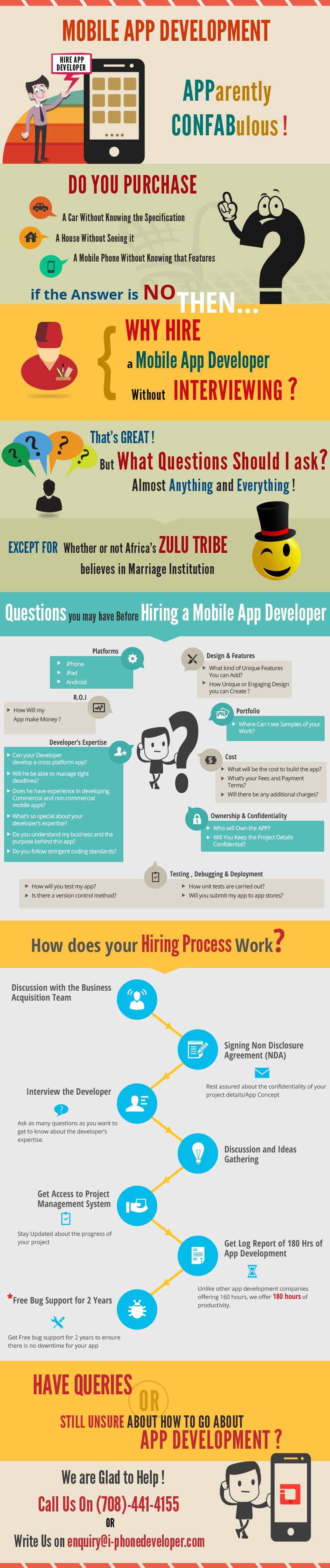 Know why you should interview app developers before you