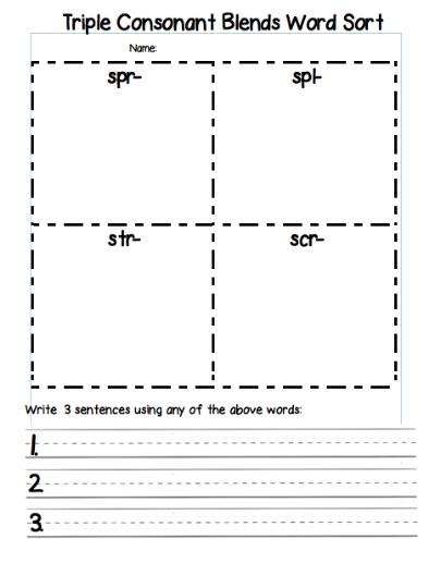 Quiz & Worksheet - Consonant Blends | Study.com