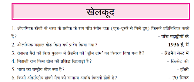 Top 100 Sports General Knowledge Question and Answers PDF