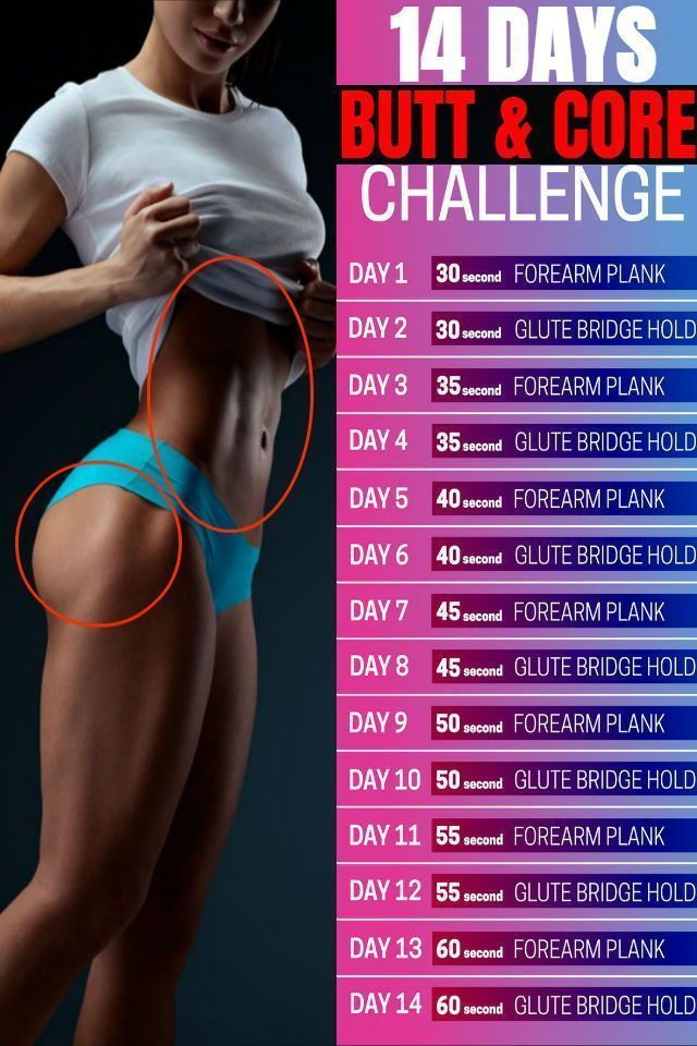 Build Strength And Shape With The 14-Day Butt And Core Challenge - GymGuider.com